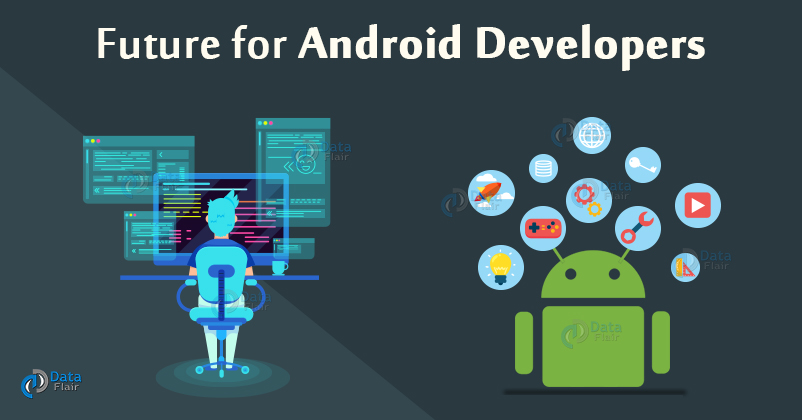 scope of android development
