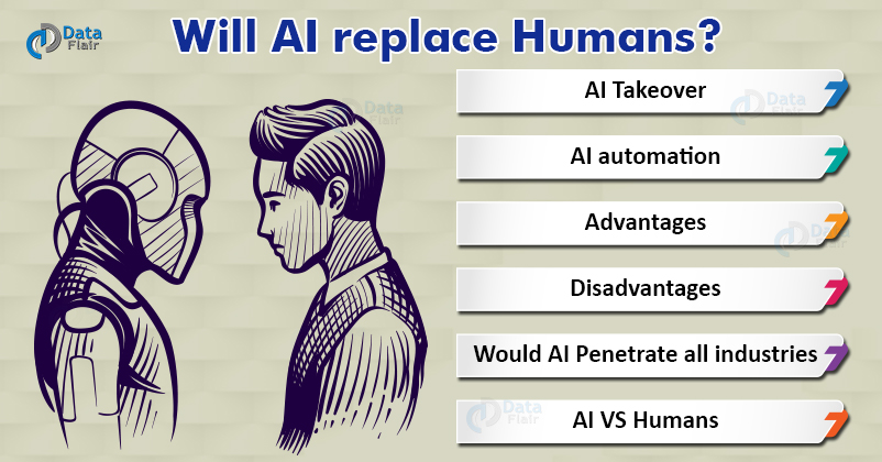 Ai and human being