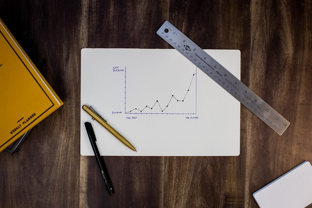analysis of actionable data science